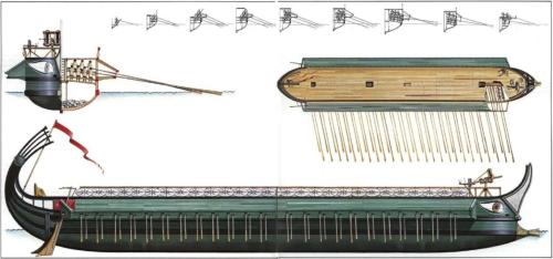 QUADRIREME, QUINQUEREME, DECEMEREME &other multumeremes - PART I , The origins of the colossal warships of the Hellenistic Era