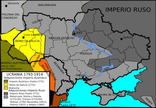 Ukraine 1793-1914