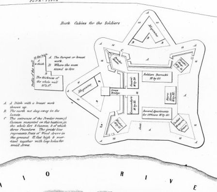 Fort Duquesne in 1754